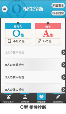 O型アプリの相性診断画面