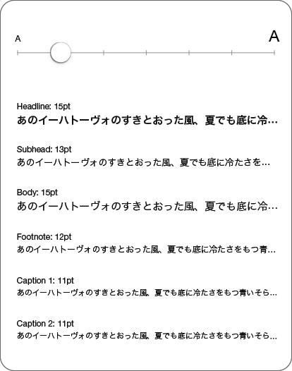 Dynamic Type 画面表示例(-2)
