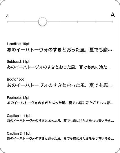 Dynamic Type 画面表示例(-1)