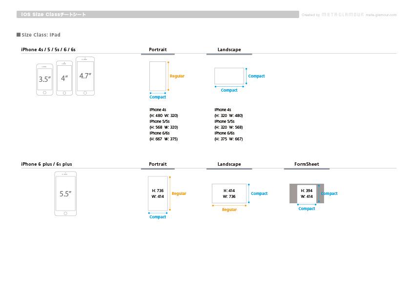iOS Size Class Cheat Sheet A4-1