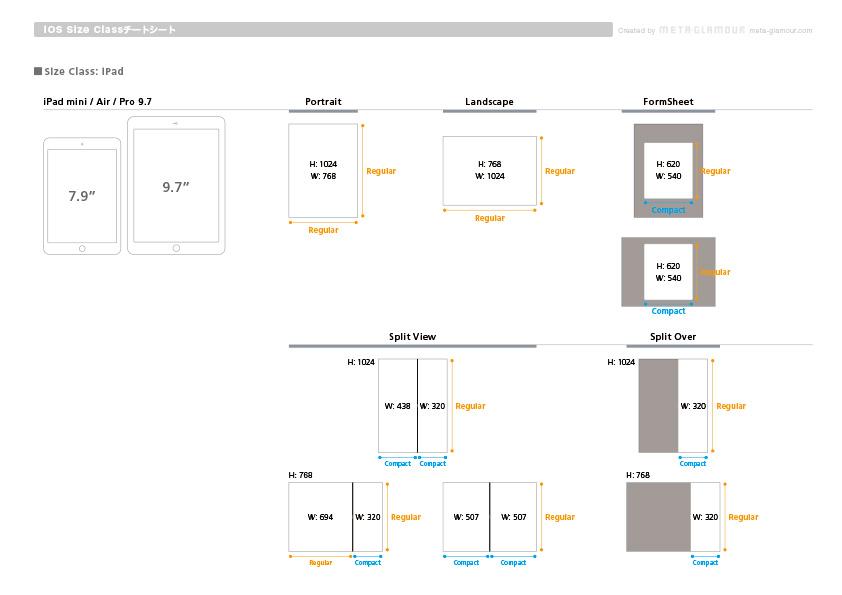 iOS Size Class Cheat Sheet A4-2