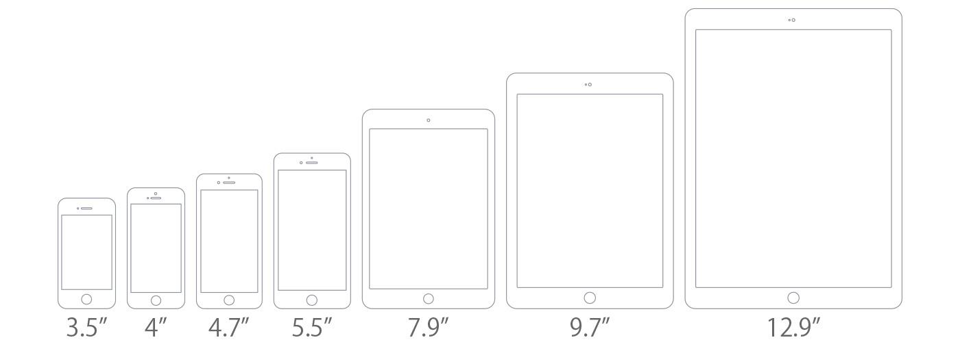 iOSデバイスのサイズバリエーション