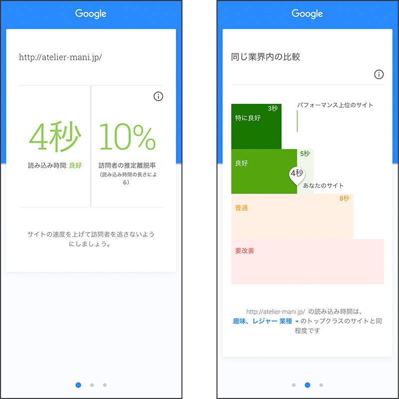 Googleモバイルサイトの速度テストの結果、espar適用後