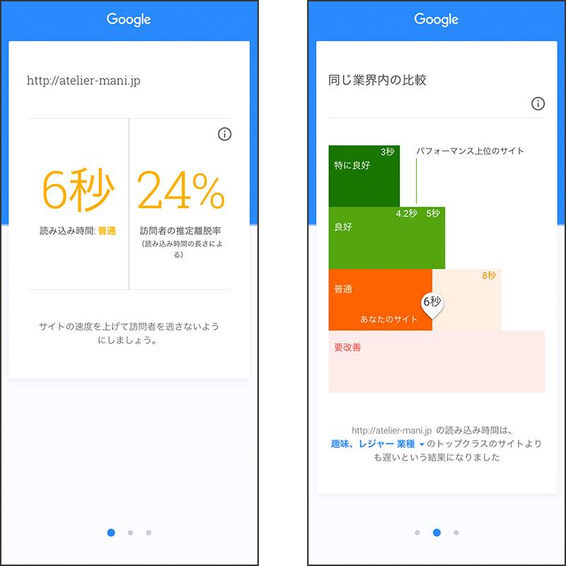 Googleモバイルサイトの速度テストの結果、espar適用前